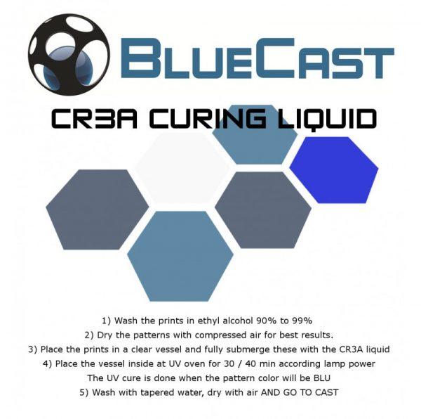 BlueCast Cr3A curing liqui